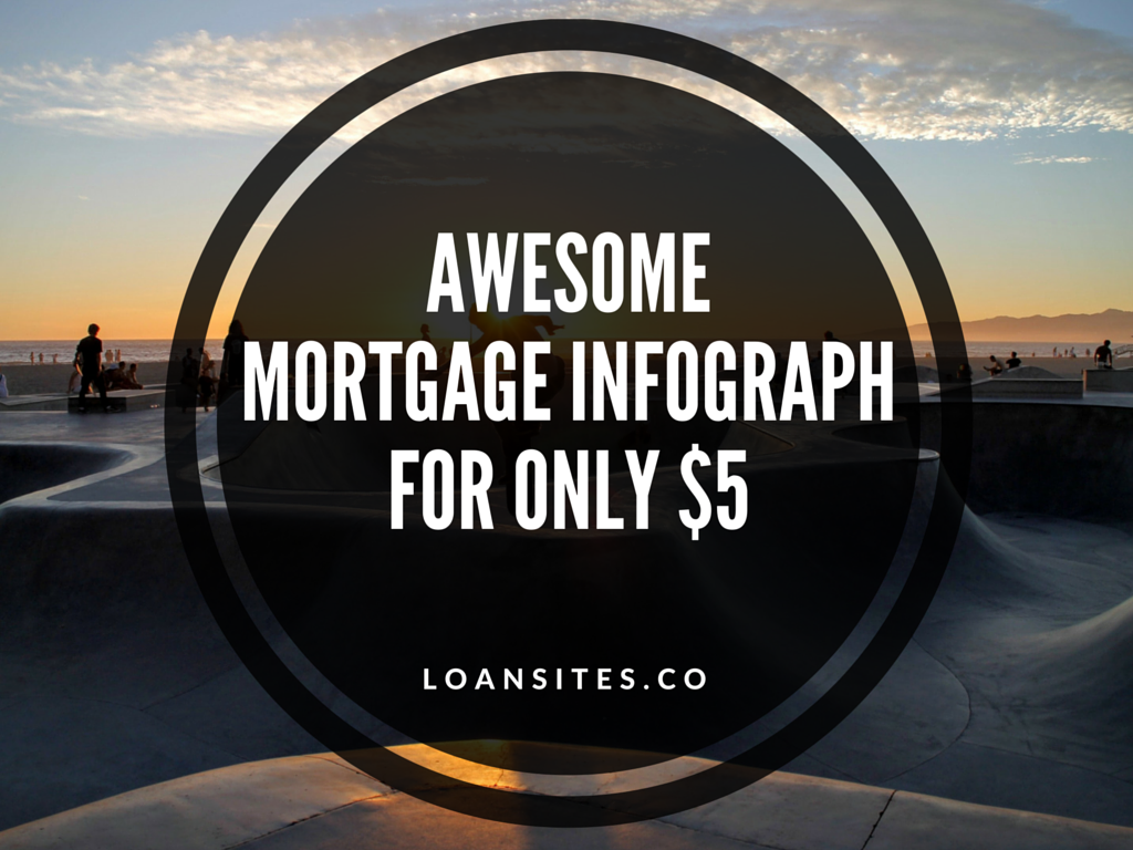 Awesome Mortgage Infograph for Only $5